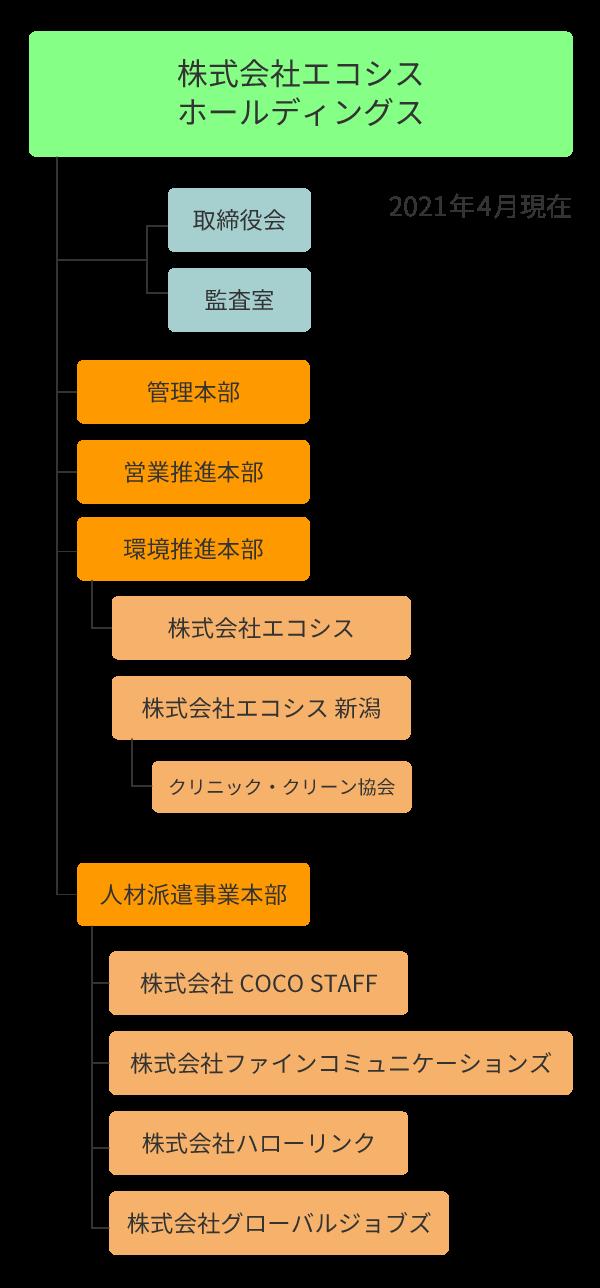 org01